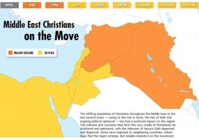 Близький Схід і християни: мусульманські країни та їх немусульманські піддані