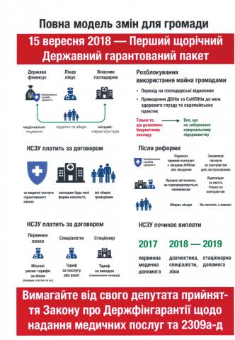 В Україні реформа охорони здоров'я є одним з найактуальніших питань