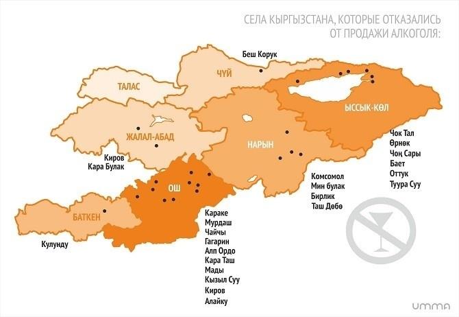 У Киргизії відмовляються від алкоголю в сільських магазинах