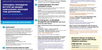 Абітурієнти з Криму вступатимуть до вишів без ЗНО