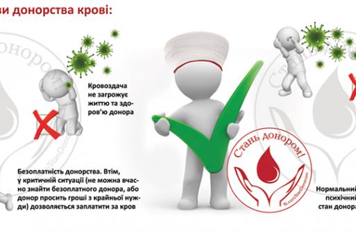 Завершимо літо доброю справою  - здамо кров безоплатно!