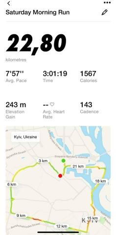 Команда бігунів-аматорів з мусульманином у складі зібрала 11 з половиною тисяч грн.  для допомоги онкохворим дітям