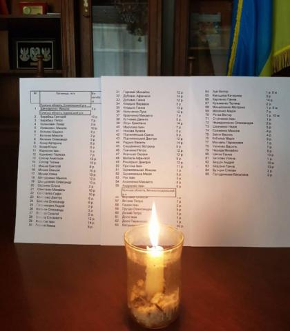 В Йорданії, Іраку і Туреччині вшановували пам'ять жертв Голодомору