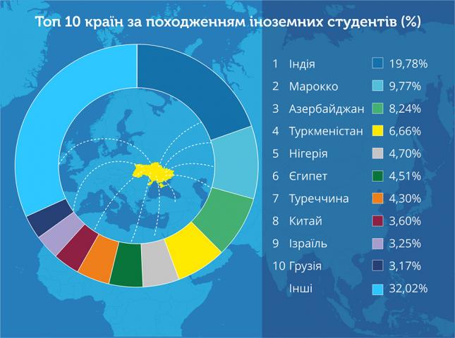 В Ісламському культурному центрі Києва зберуться студенти з мусульманських країн