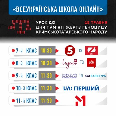 У День пам'яті жертв геноциду кримськотатарського народу «Всеукраїнська школа онлайн» проведе урок, присвячений цій трагічній сторінці в історії людства
