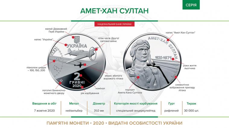 ©️НБУ: Пам'ятна монета «Амет-Хан Султан» вводиться в обіг з 07 жовтня 2020 року