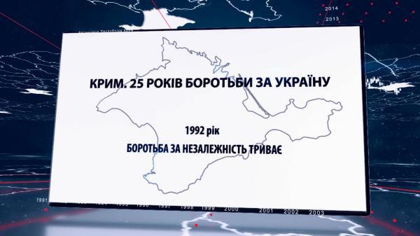 «Радио «Куреш» призывает поддержать создание документального цикла «Крым. 25 лет борьбы за Украину»