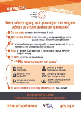 Инфографика Минреинтеграции
