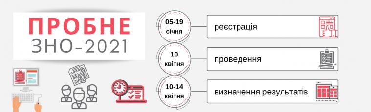 Продолжается регистрация на пробное ВНО для абитуриентов Крыма — его стоимость составляет 225 грн.