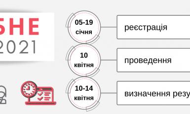 Триває реєстрація на пробне ЗНО для абітурієнтів Криму — його вартість становить 225 грн.