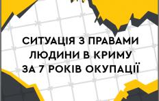 В Києві презентовано аналітичну доповідь про ситуацію з правами людини у Криму за сім років окупації