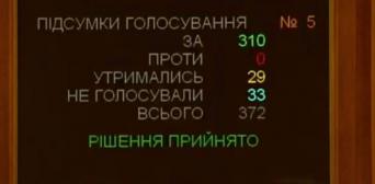 Освещение результатов голосования за принятие Обращения