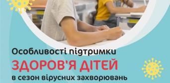 Анонс лекції Оксани аль-Хіссі на 27.11.2020р