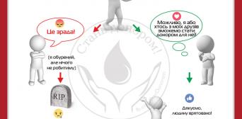 Завершим год добрым делом: 29 декабря — День донора в ИКЦ г. Киева!