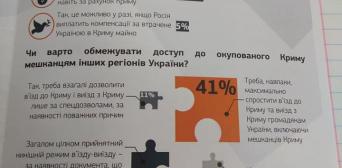 «Крим — це Україна!» — більшість українців не сприймають ідею обміну Криму на Донбас
