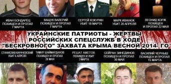 Три роки тому знайшли тіло закатованого Решата Аметова