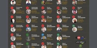 «Ті, що зникли» — «КримSOS» та «Українська правда» розповідають про жертв окупантів