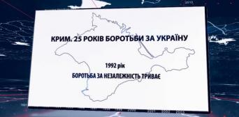 «Радіо «Куреш» закликає підтримати створення документального циклу «Крим. 25 років боротьби за Україну»